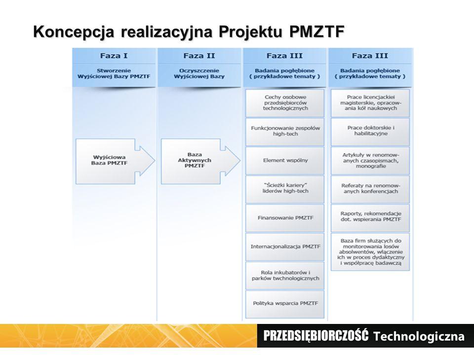 Koncepcja realizacyjna Projektu PMZTF