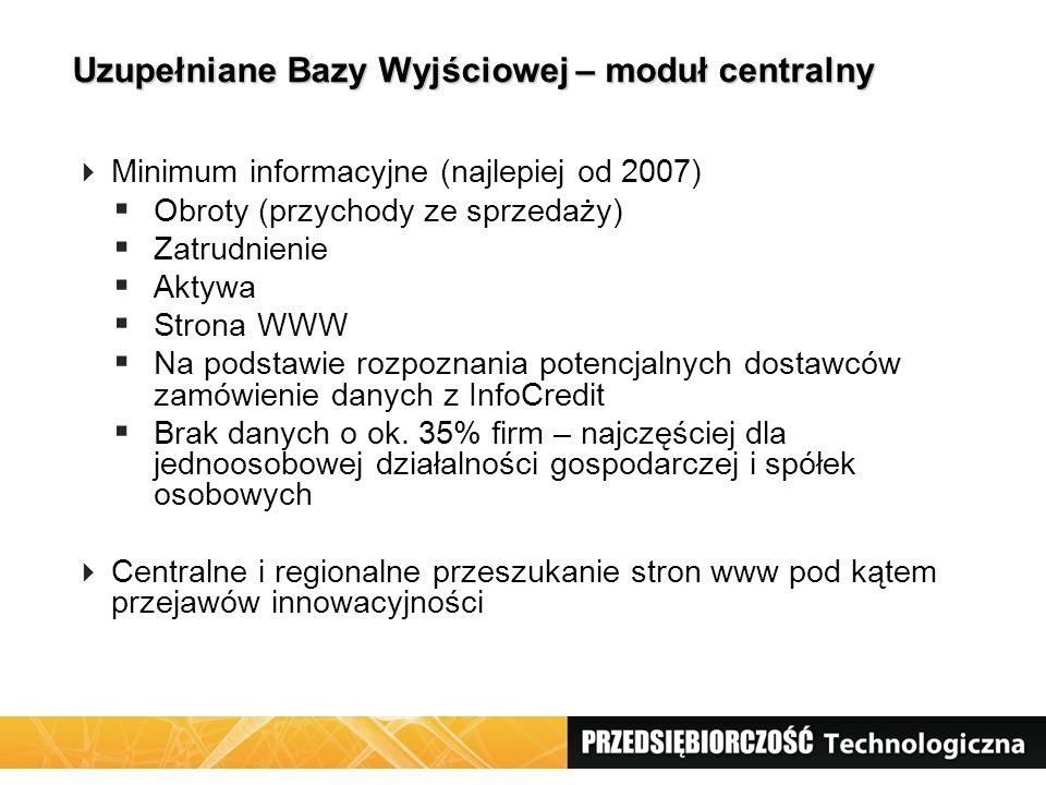 Uzupełniane Bazy Wyjściowej – moduł centralny Minimum informacyjne (najlepiej od 2007) Obroty (przychody ze sprzedaży) Zatrudnienie Aktywa Strona WWW
