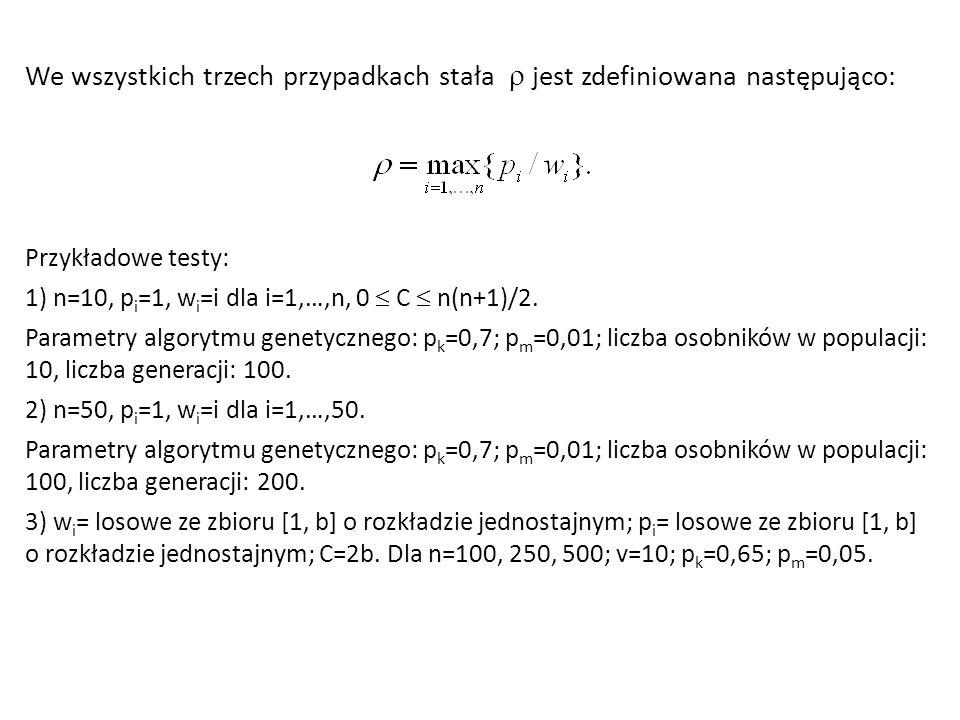 We wszystkich trzech przypadkach stała jest zdefiniowana następująco: Przykładowe testy: 1) n=10, p i =1, w i =i dla i=1,…,n, 0 C n(n+1)/2. Parametry