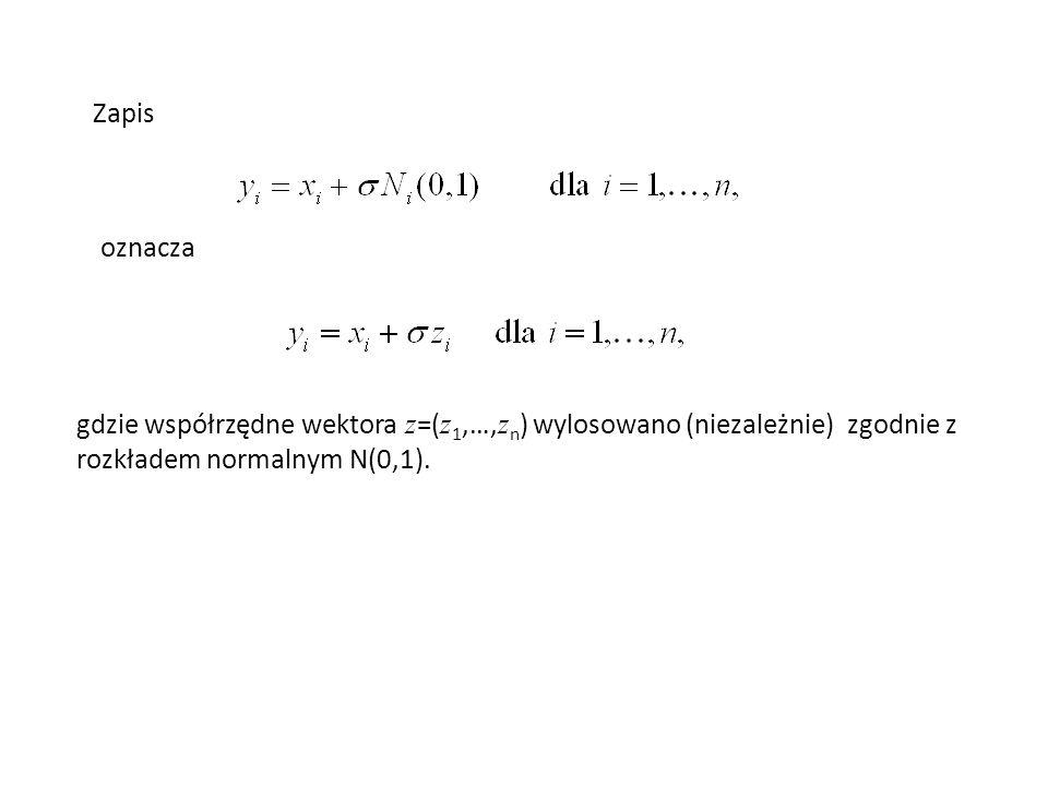 Zapis oznacza gdzie współrzędne wektora z =( z 1,…, z n ) wylosowano (niezależnie) zgodnie z rozkładem normalnym N(0,1).