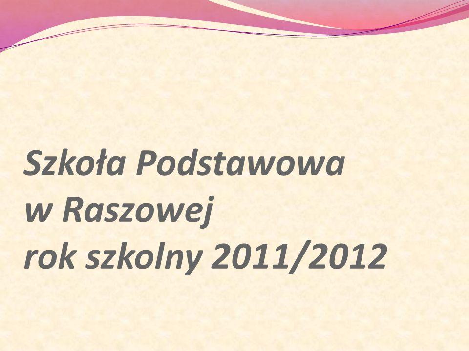 Największe osiągnięcia w zawodach sportowych Izabela Zielińska, Wiktoria Młyńska -udział w finale Powiatowych Biegów Przełajowych,.