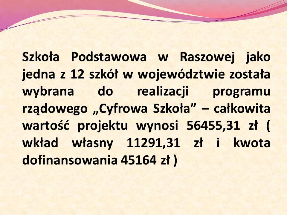 Szkoła Podstawowa w Raszowej jako jedna z 12 szkół w województwie została wybrana do realizacji programu rządowego Cyfrowa Szkoła – całkowita wartość