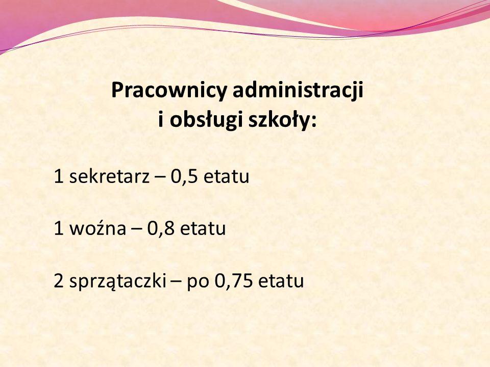 Pracownicy administracji i obsługi szkoły: 1 sekretarz – 0,5 etatu 1 woźna – 0,8 etatu 2 sprzątaczki – po 0,75 etatu