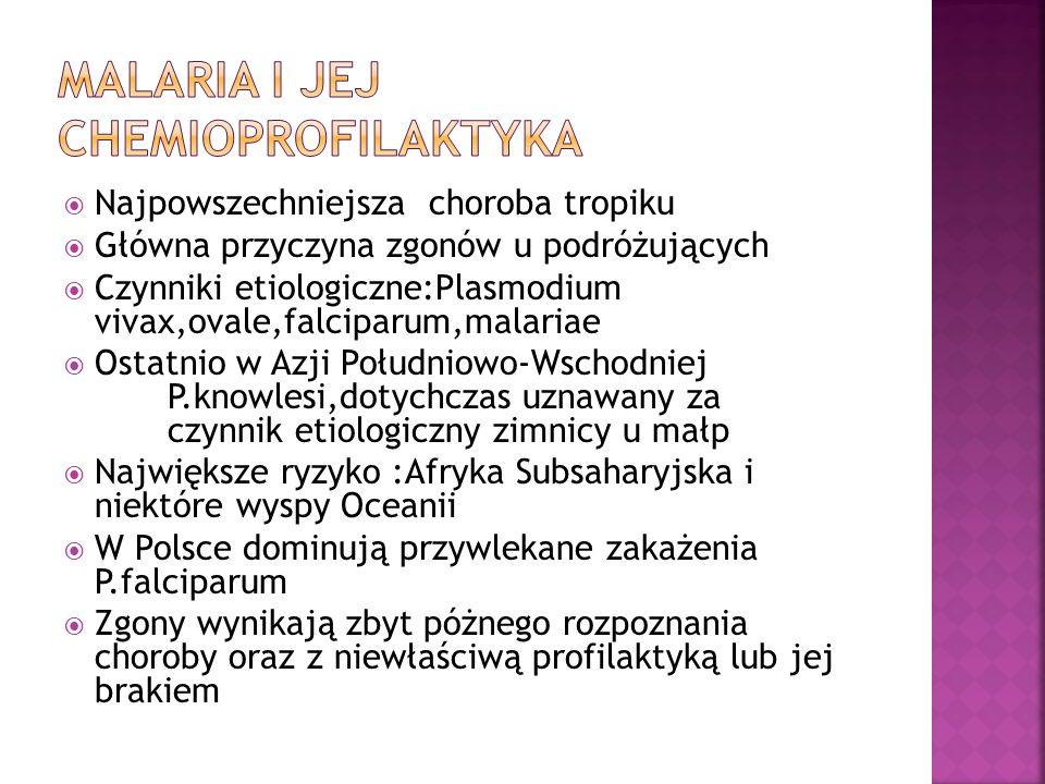 Najpowszechniejsza choroba tropiku Główna przyczyna zgonów u podróżujących Czynniki etiologiczne:Plasmodium vivax,ovale,falciparum,malariae Ostatnio w Azji Południowo-Wschodniej P.knowlesi,dotychczas uznawany za czynnik etiologiczny zimnicy u małp Największe ryzyko :Afryka Subsaharyjska i niektóre wyspy Oceanii W Polsce dominują przywlekane zakażenia P.falciparum Zgony wynikają zbyt póżnego rozpoznania choroby oraz z niewłaściwą profilaktyką lub jej brakiem