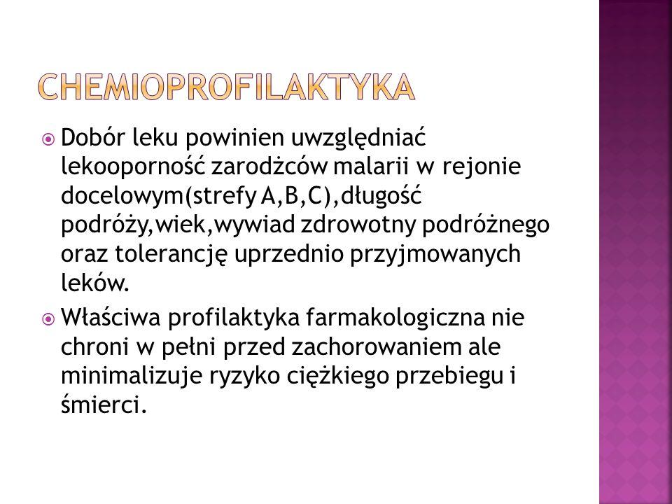 Dobór leku powinien uwzględniać lekooporność zarodżców malarii w rejonie docelowym(strefy A,B,C),długość podróży,wiek,wywiad zdrowotny podróżnego oraz