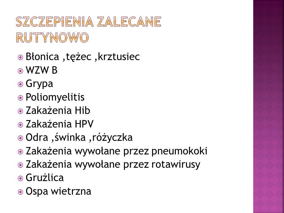 Błonica,tężec,krztusiec WZW B Grypa Poliomyelitis Zakażenia Hib Zakażenia HPV Odra,świnka,różyczka Zakażenia wywołane przez pneumokoki Zakażenia wywołane przez rotawirusy Grużlica Ospa wietrzna