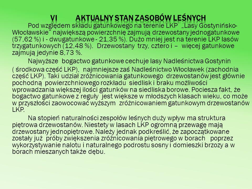 Pod względem składu gatunkowego na terenie LKP Lasy Gostynińsko- Włocławskie największą powierzchnię zajmują drzewostany jednogatunkowe (57,62 %) i -