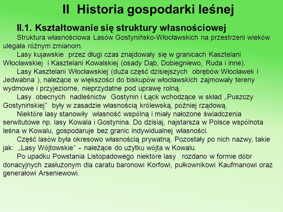 IIHistoria gospodarki leśnej II.1. Kształtowanie się struktury własnościowej Struktura własnościowa Las ó w Gostynińsko-Włocławskich na przestrzeni wi