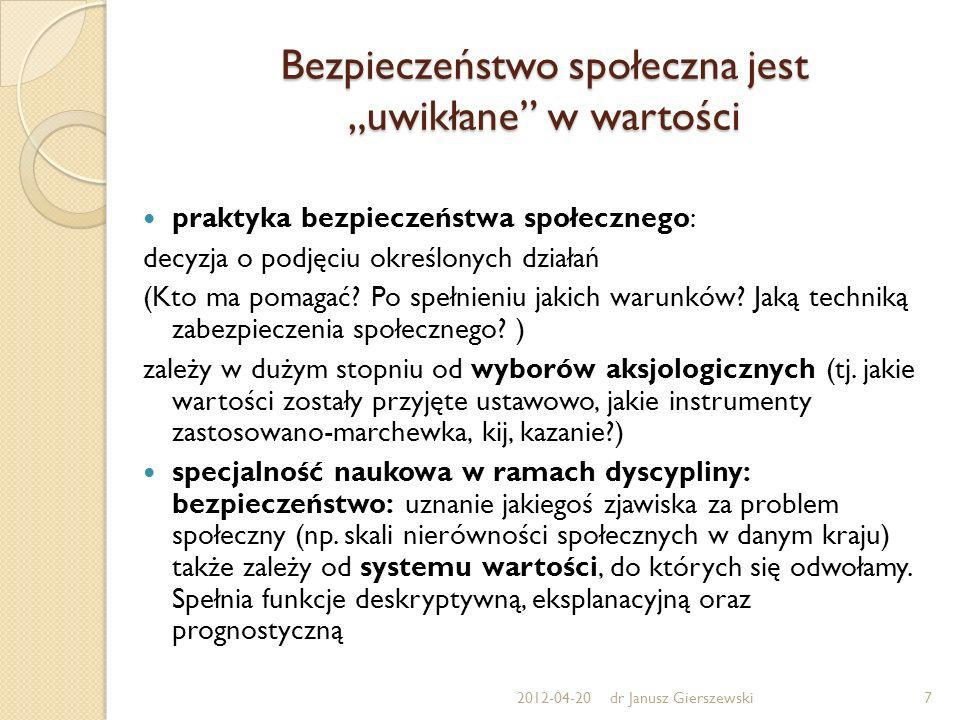 2012-04-20dr Janusz Gierszewski28