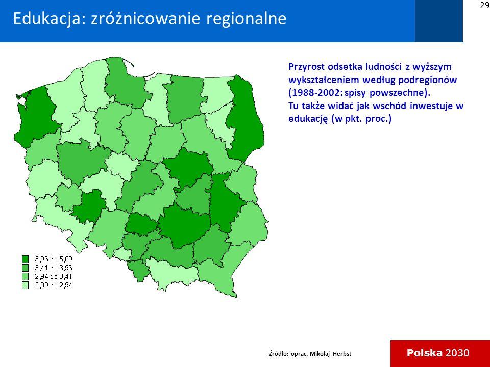 Polska 2030 Przyrost odsetka ludności z wyższym wykształceniem według podregionów (1988-2002: spisy powszechne).