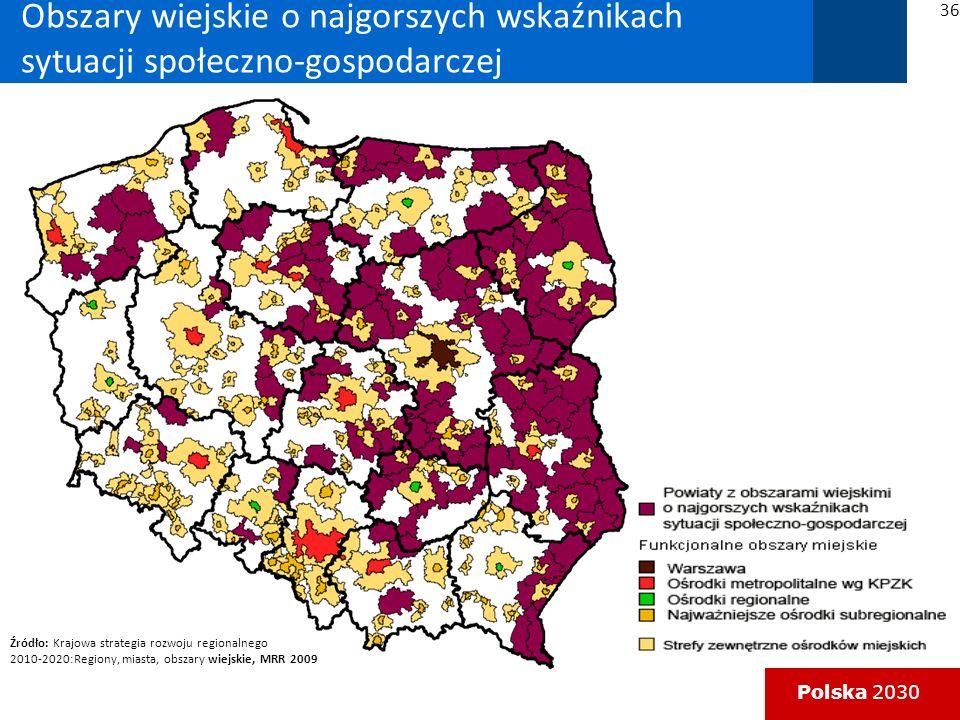 Polska 2030 Obszary wiejskie o najgorszych wskaźnikach sytuacji społeczno-gospodarczej 36 Źródło: Krajowa strategia rozwoju regionalnego 2010-2020:Regiony, miasta, obszary wiejskie, MRR 2009