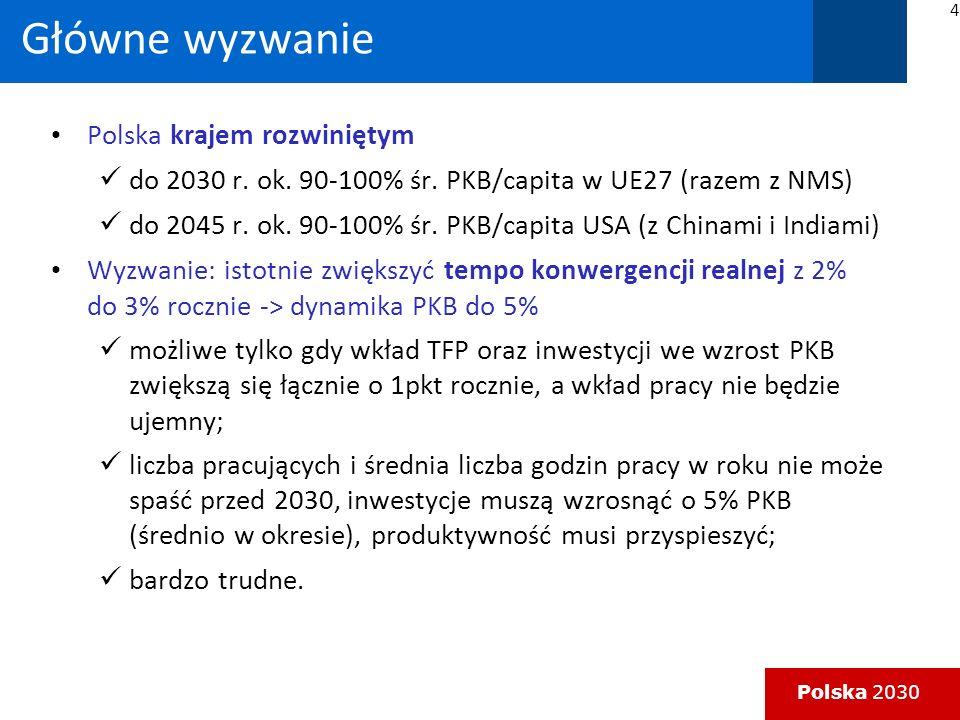 Polska 2030 Obszary strategicznej interwencji polityki regionalnej na rzecz restrukturyzacji obszarów o najniższym poziomie rozwoju społeczno-gospodarczego 35 Źródło: Krajowa strategia rozwoju regionalnego 2010- 2020: Regiony, miasta, obszary wiejskie, MRR 2009