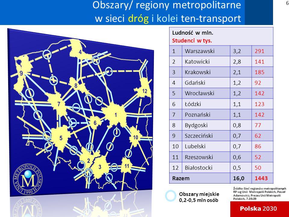 Polska 2030 Różnice szans i możliwości życiowych młodego pokolenia Źródło danych: Prezentacja Krystyny Szafraniec Czas na młodych.