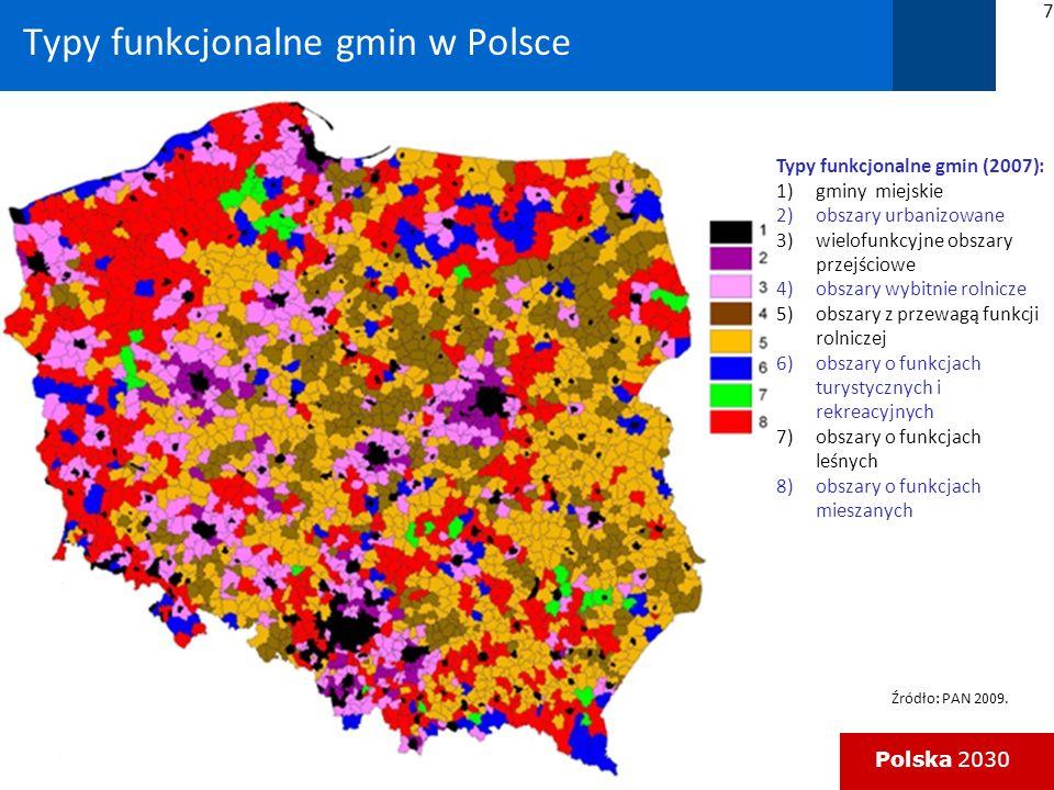 Polska 2030 Typy funkcjonalne gmin w Polsce 7 Źródło: PAN 2009.