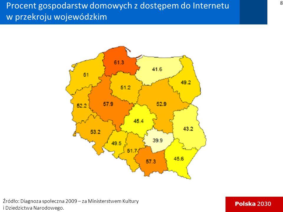 Polska 2030 19 Rozwój talentów a funkcja egalitarna oświaty Orientacja na rozwój talentów nie stoi w sprzeczności z funkcją egalitarną oświaty Źródło: Raport Polska 2030.