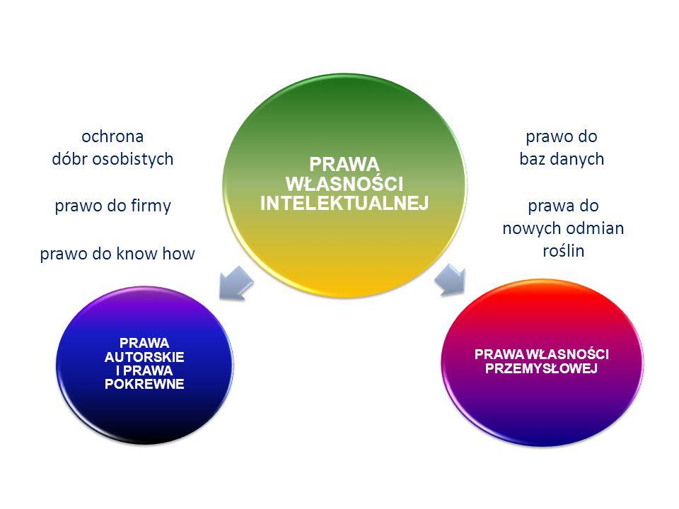 Przykładowe narzędzia: - IP HERMES - IPScore Analiza ryzyka i strategia