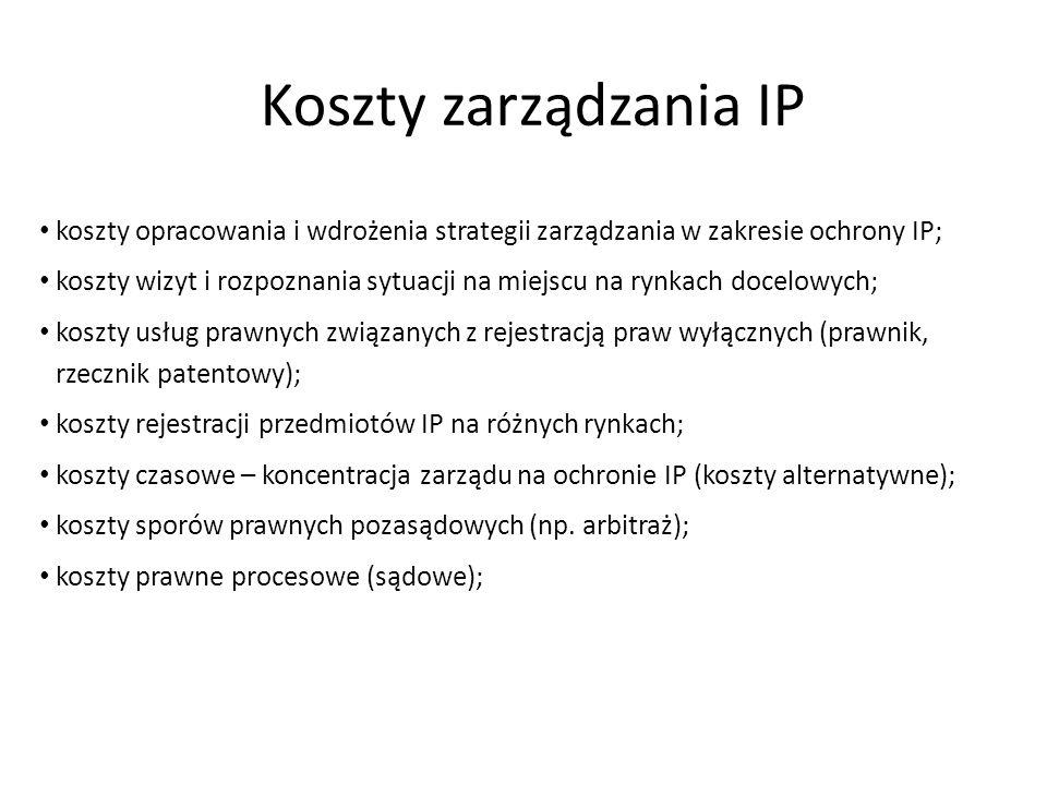 Koszty zarządzania IP koszty opracowania i wdrożenia strategii zarządzania w zakresie ochrony IP; koszty wizyt i rozpoznania sytuacji na miejscu na ry