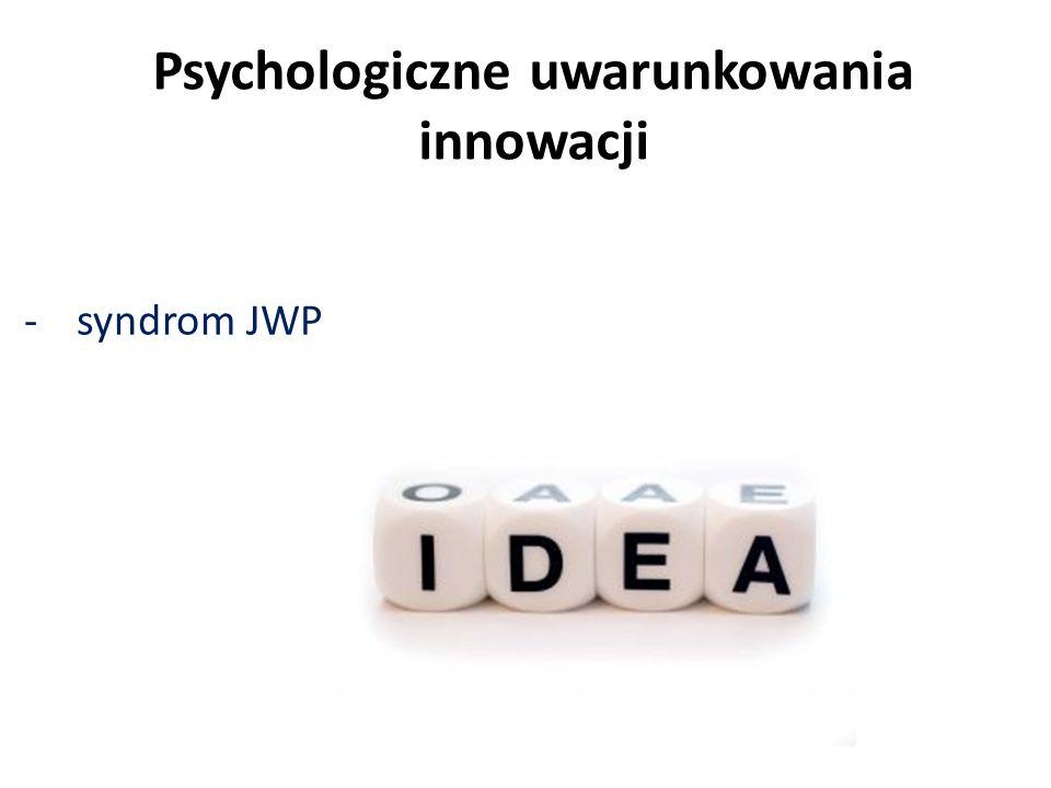 Psychologiczne uwarunkowania innowacji -syndrom JWP