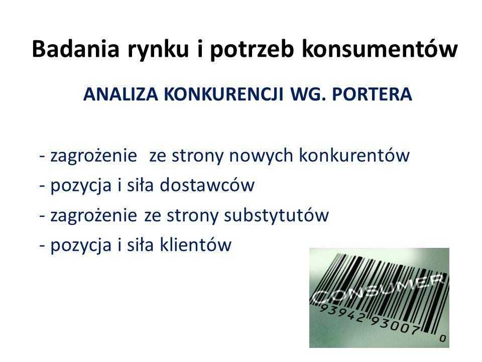 Badania rynku i potrzeb konsumentów ANALIZA KONKURENCJI WG. PORTERA - zagrożenie ze strony nowych konkurentów - pozycja i siła dostawców - zagrożenie