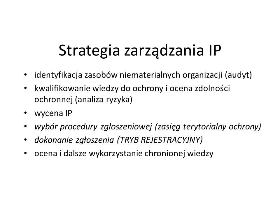 Strategia zarządzania IP identyfikacja zasobów niematerialnych organizacji (audyt) kwalifikowanie wiedzy do ochrony i ocena zdolności ochronnej (anali