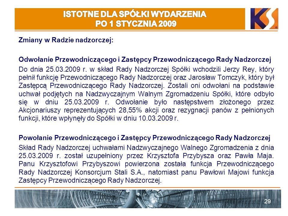 Zmiany w Radzie nadzorczej: Odwołanie Przewodniczącego i Zastępcy Przewodniczącego Rady Nadzorczej Do dnia 25.03.2009 r.