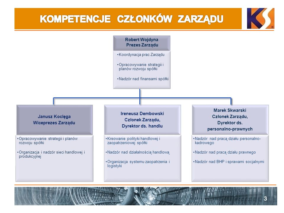 24 Umowa z Hydrobudowa Polska S.A oraz Alpine Construction Polska 12.06.2009 r.