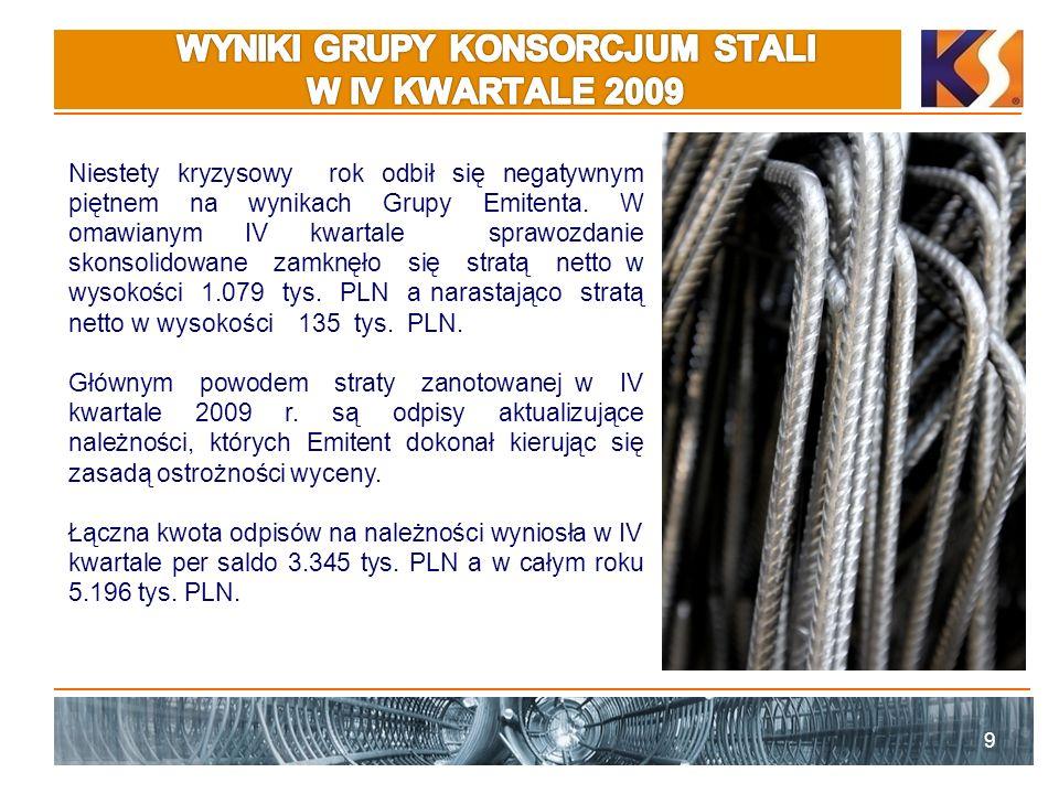 10 Po czterech kwartałach 2009 roku Konsorcjum Stali osiągnęło 720,1 mln PLN przychodów ze sprzedaży netto w porównaniu z 757,6 mln PLN w analogicznym okresie 2008 roku (spadek o 4,9%) oraz 0,1 mln PLN zysku netto porównaniu z 17 mln PLN w analogicznym okresie 2008 r.