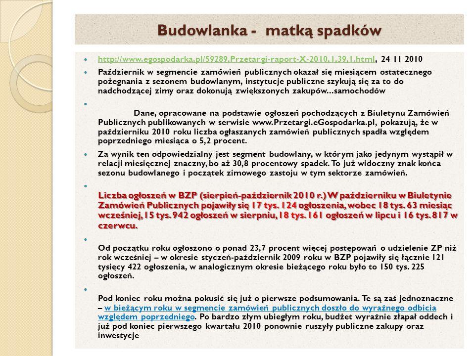 Budowlanka - matką spadków http://www.egospodarka.pl/59289,Przetargi-raport-X-2010,1,39,1.html, 24 11 2010 http://www.egospodarka.pl/59289,Przetargi-raport-X-2010,1,39,1.html Październik w segmencie zamówień publicznych okazał się miesiącem ostatecznego pożegnania z sezonem budowlanym, instytucje publiczne szykują się za to do nadchodzącej zimy oraz dokonują zwiększonych zakupów...samochodów Dane, opracowane na podstawie ogłoszeń pochodzących z Biuletynu Zamówień Publicznych publikowanych w serwisie www.Przetargi.eGospodarka.pl, pokazują, że w październiku 2010 roku liczba ogłaszanych zamówień publicznych spadła względem poprzedniego miesiąca o 5,2 procent.
