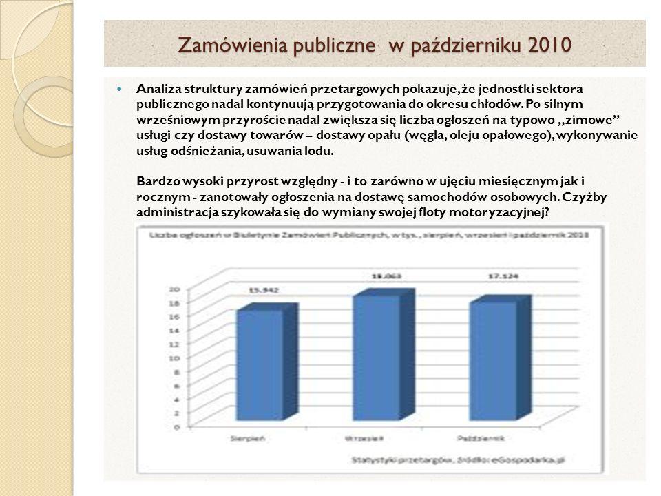 Zamówienia publiczne w październiku 2010 Analiza struktury zamówień przetargowych pokazuje, że jednostki sektora publicznego nadal kontynuują przygoto