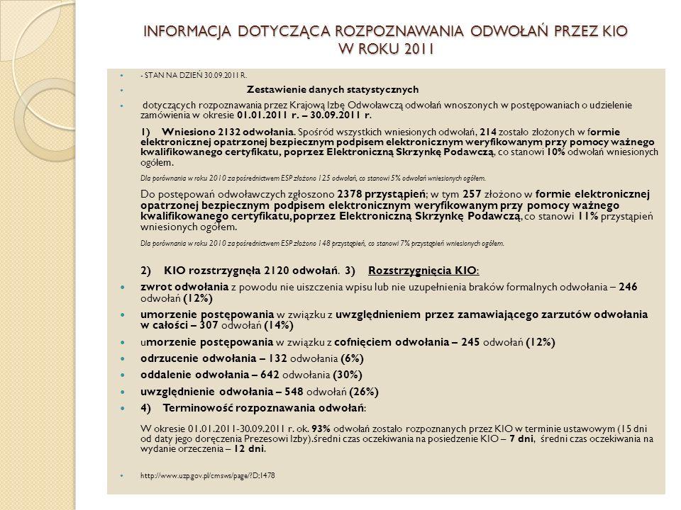 INFORMACJA DOTYCZĄCA ROZPOZNAWANIA ODWOŁAŃ PRZEZ KIO W ROKU 2011 - STAN NA DZIEŃ 30.09.2011 R.