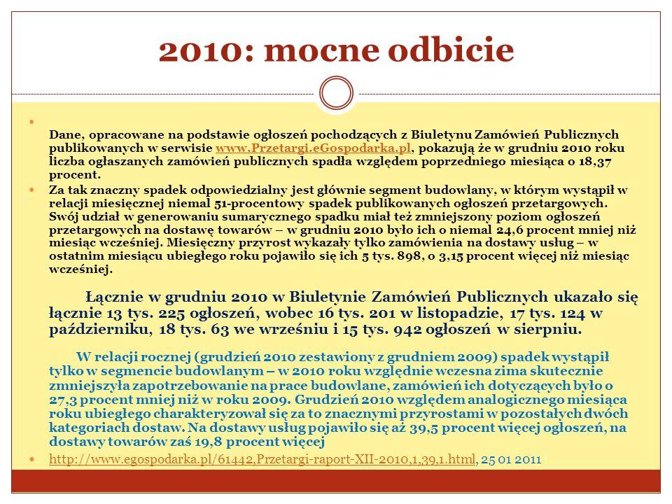 2010: mocne odbicie Dane, opracowane na podstawie ogłoszeń pochodzących z Biuletynu Zamówień Publicznych publikowanych w serwisie www.Przetargi.eGospo