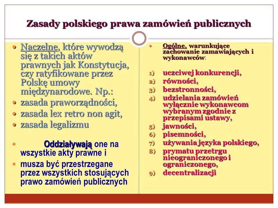 Zasady polskiego prawa zamówień publicznych Naczelne, które wywodzą się z takich aktów prawnych jak Konstytucja, czy ratyfikowane przez Polskę umowy m