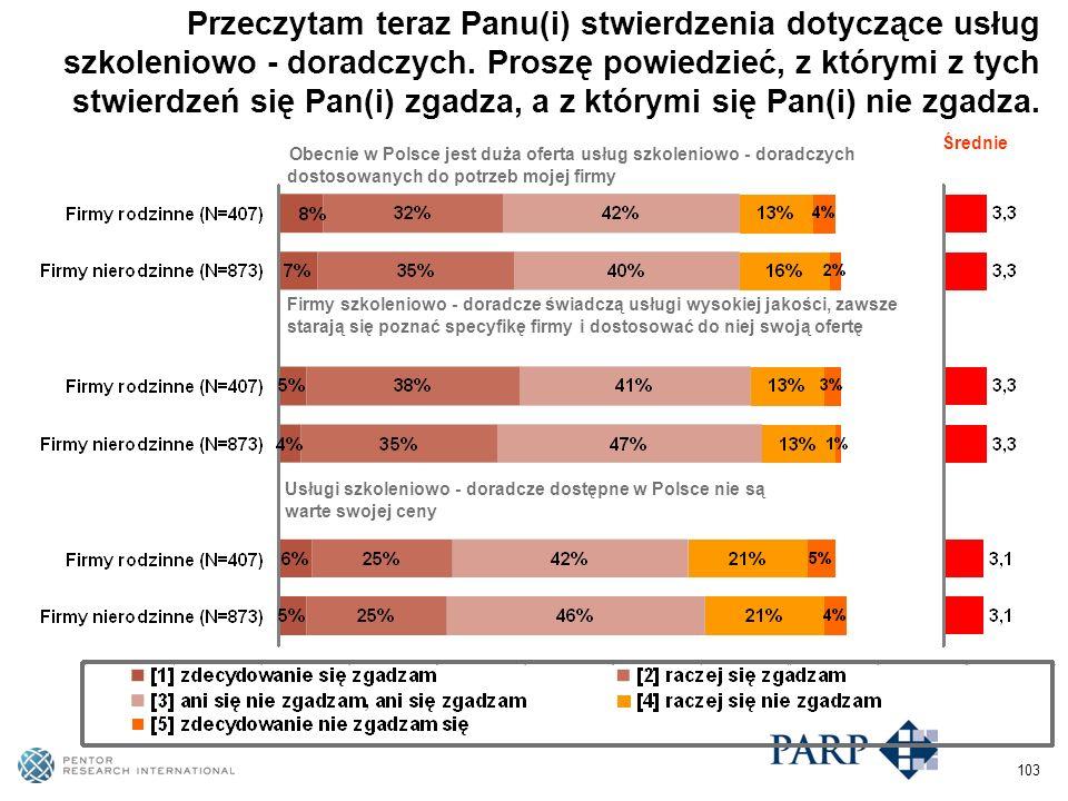 Średnie Obecnie w Polsce jest duża oferta usług szkoleniowo - doradczych dostosowanych do potrzeb mojej firmy Przeczytam teraz Panu(i) stwierdzenia dotyczące usług szkoleniowo - doradczych.