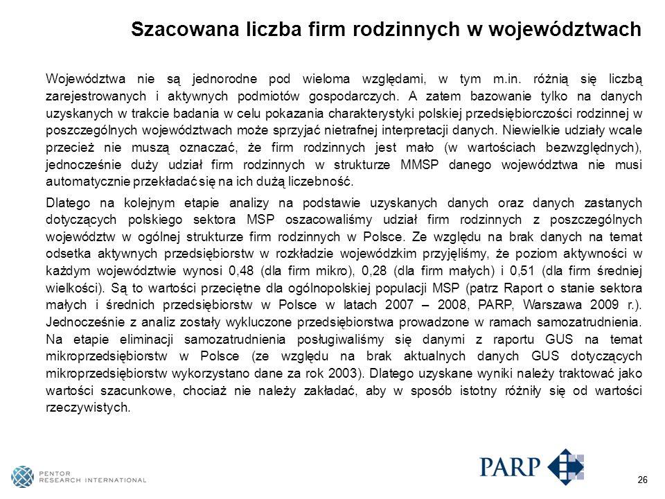 26 Szacowana liczba firm rodzinnych w województwach Województwa nie są jednorodne pod wieloma względami, w tym m.in.