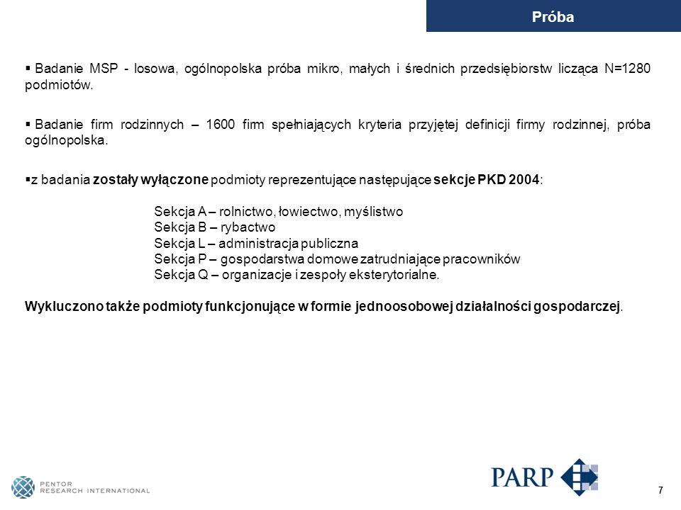 58 Jakie problemy ma polski przedsiębiorca, w tym rodzinny? N=1280 58