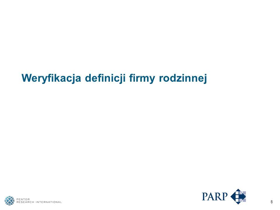 Weryfikacja definicji firmy rodzinnej 8