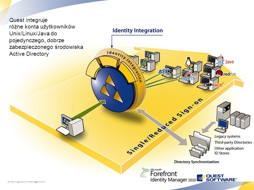 13 Quest integruje różne konta użytkowników Unix/Linux/Java do pojedynczego, dobrze zabezpieczonego środowiska Active Directory