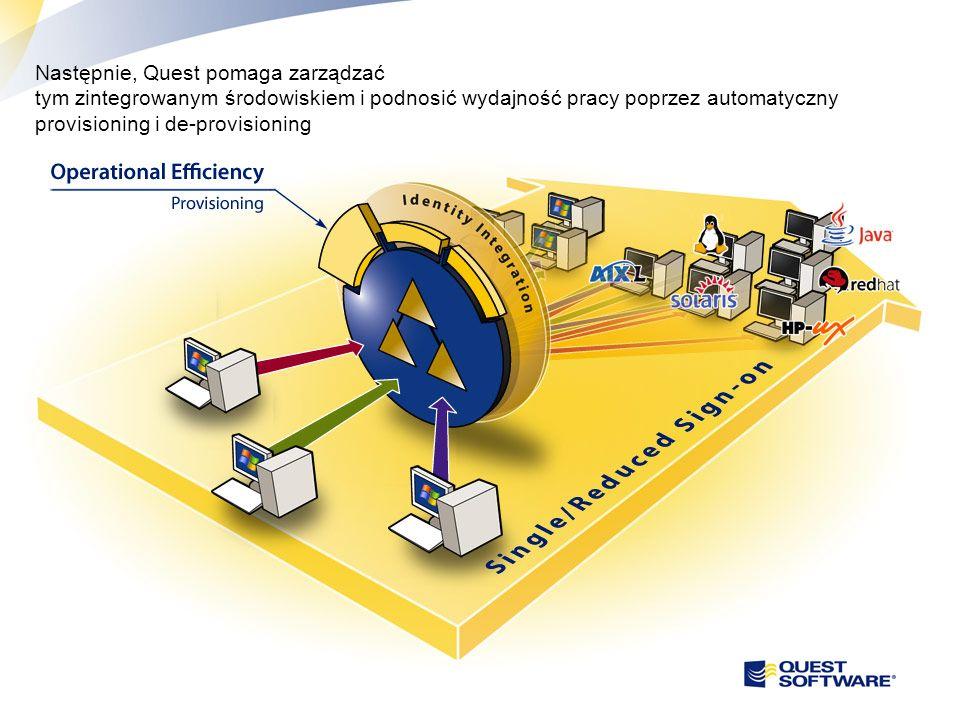 14 Następnie, Quest pomaga zarządzać tym zintegrowanym środowiskiem i podnosić wydajność pracy poprzez automatyczny provisioning i de-provisioning