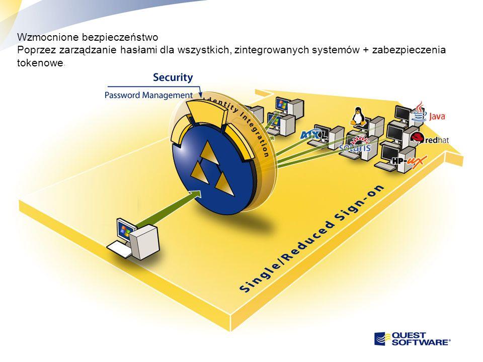 15 Wzmocnione bezpieczeństwo Poprzez zarządzanie hasłami dla wszystkich, zintegrowanych systemów + zabezpieczenia tokenowe.