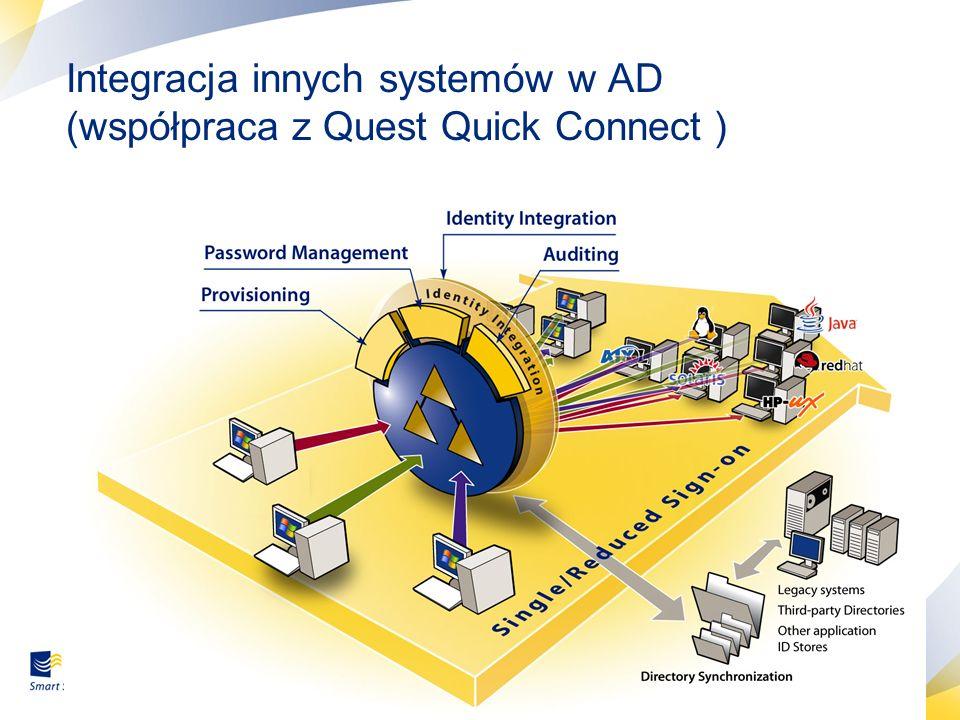 17 Integracja innych systemów w AD (współpraca z Quest Quick Connect )