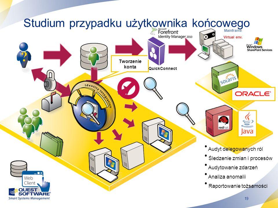 19 Mainframe Virtual env. Studium przypadku użytkownika końcowego HR System Tworzenie konta ? QuickConnect Audyt delegowanych ról Śledzenie zmian i pr