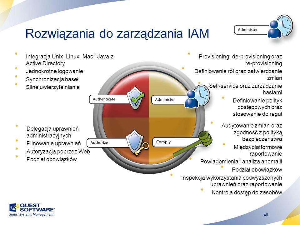 40 Rozwiązania do zarządzania IAM Integracja Unix, Linux, Mac i Java z Active Directory Jednokrotne logowanie Synchronizacja haseł Silne uwierzytelnia