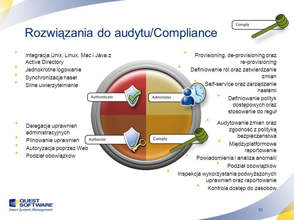 55 Rozwiązania do audytu/Compliance Integracja Unix, Linux, Mac i Java z Active Directory Jednokrotne logowanie Synchronizacja haseł Silne uwierzyteln