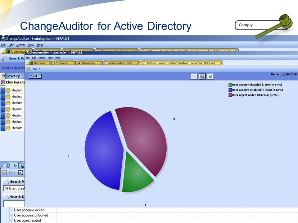 59 ChangeAuditor for Active Directory