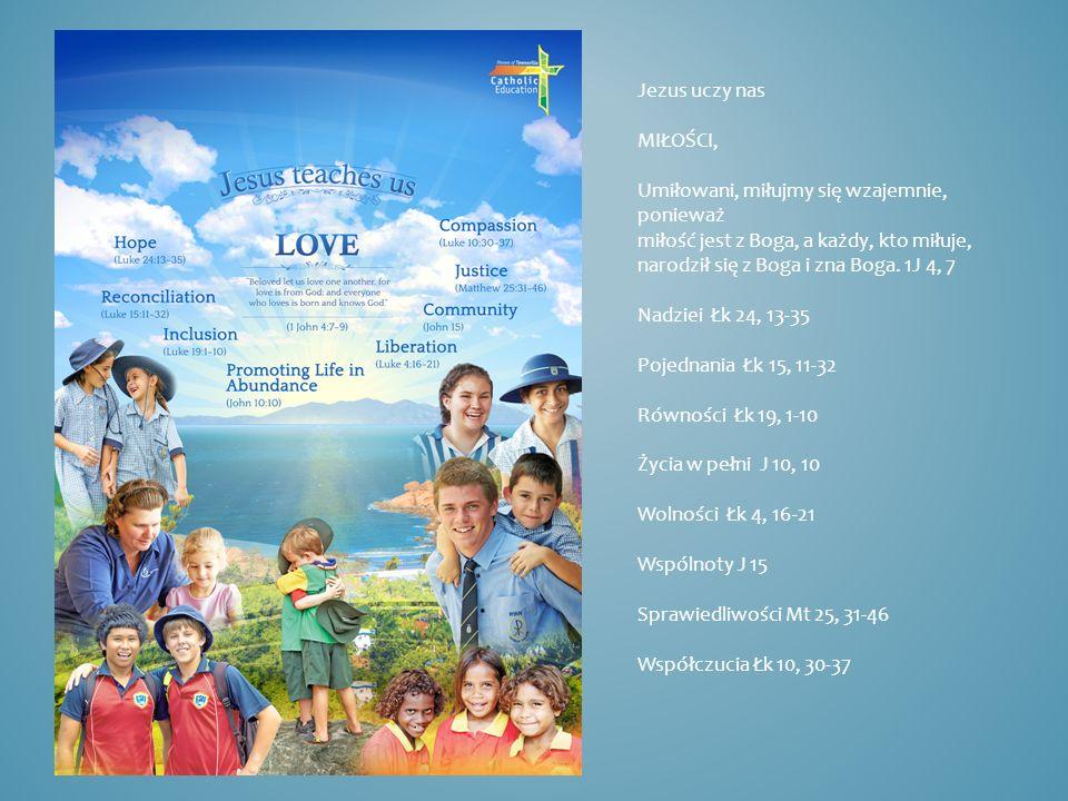 Jezus uczy nas MIŁOŚCI, Umiłowani, miłujmy się wzajemnie, ponieważ miłość jest z Boga, a każdy, kto miłuje, narodził się z Boga i zna Boga. 1J 4, 7 Na