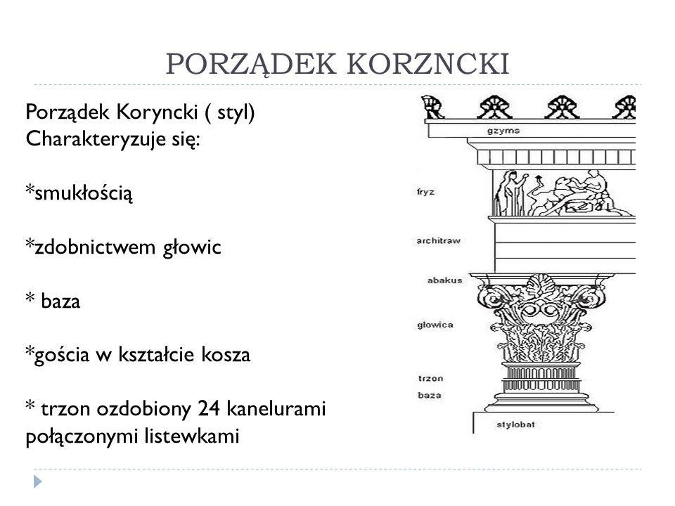 PORZĄDEK KORZNCKI Porządek Koryncki ( styl) Charakteryzuje się: *smukłością *zdobnictwem głowic * baza *gościa w kształcie kosza * trzon ozdobiony 24