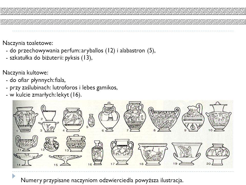 Naczynia toaletowe: - do przechowywania perfum: aryballos (12) i alabastron (5), - szkatułka do biżuterii: pyksis (13), Naczynia kultowe: - do ofiar p