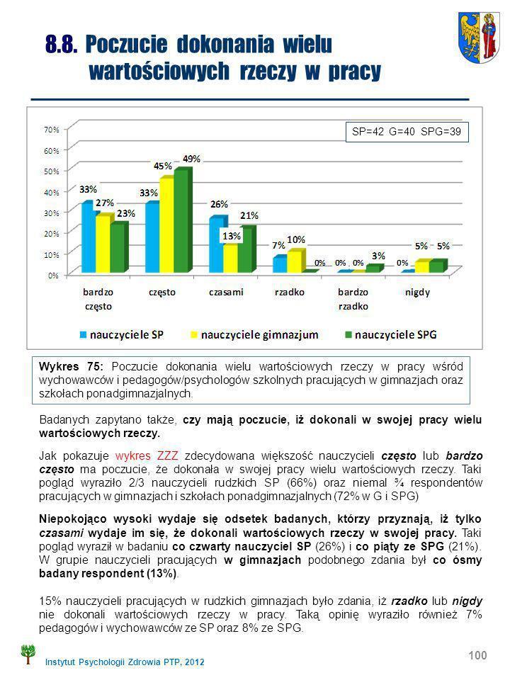 Instytut Psychologii Zdrowia PTP, 2012 100 8.8. Poczucie dokonania wielu wartościowych rzeczy w pracy Wykres 75: Poczucie dokonania wielu wartościowyc