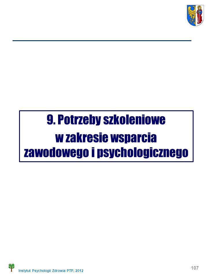 Instytut Psychologii Zdrowia PTP, 2012 107 9. Potrzeby szkoleniowe w zakresie wsparcia zawodowego i psychologicznego