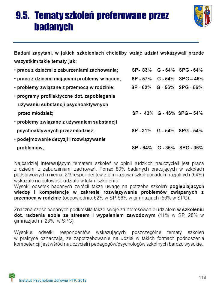 Instytut Psychologii Zdrowia PTP, 2012 114 9.5. Tematy szkoleń preferowane przez badanych Badani zapytani, w jakich szkoleniach chcieliby wziąć udział